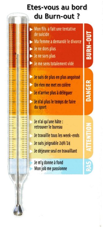 Thermo Stress dans efficacite thermo3